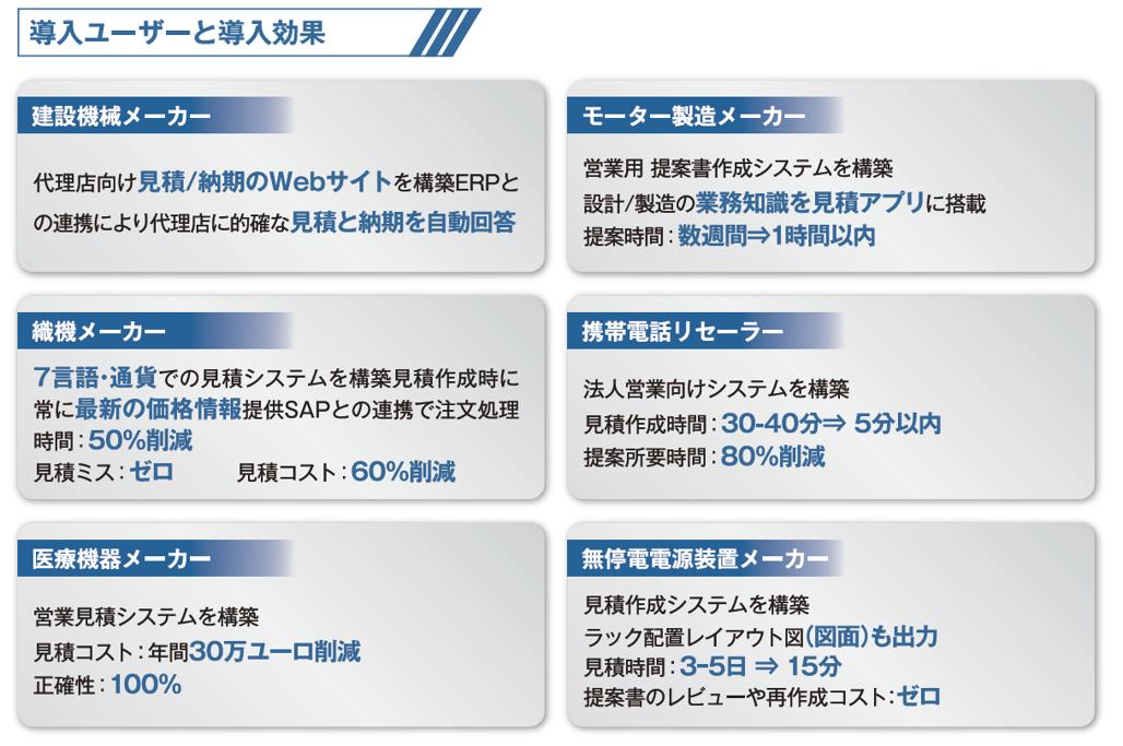 cpq_result_20191217